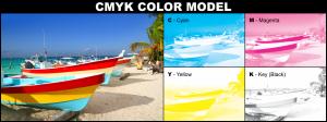 CMYK Model